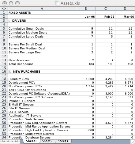 asset schedule template fixed asset schedule
